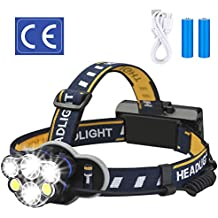 Buy Lights Camping Amp Hiking Products Online At Ubuy Egypt